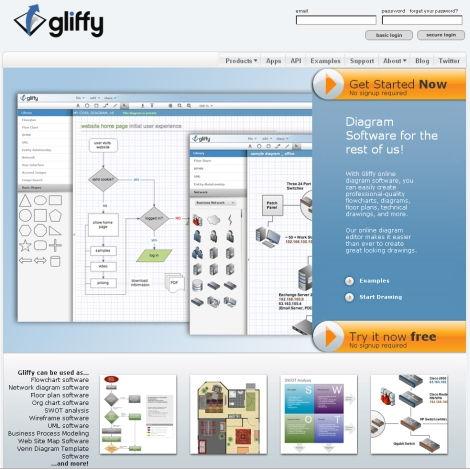 Cómo Crear Diagramas De Flujo Online Gratis Enplenitud